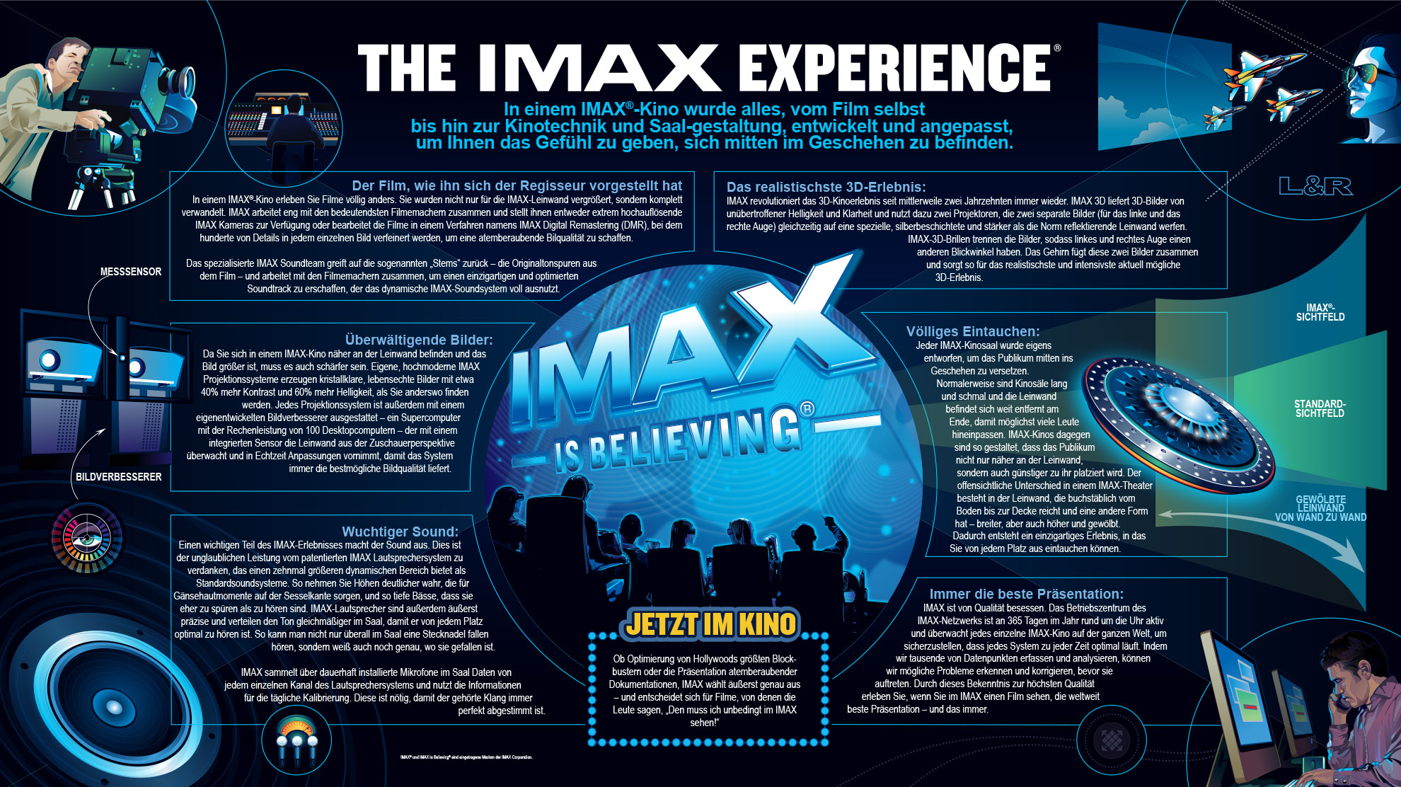 The IMAX® Experience